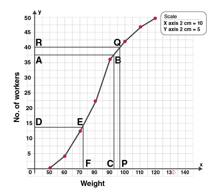 ML Aggarwal Sol Class 10 Maths chapter 21-19