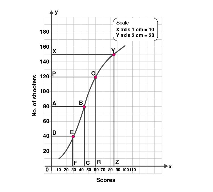 ML Aggarwal Sol Class 10 Maths chapter 21-20