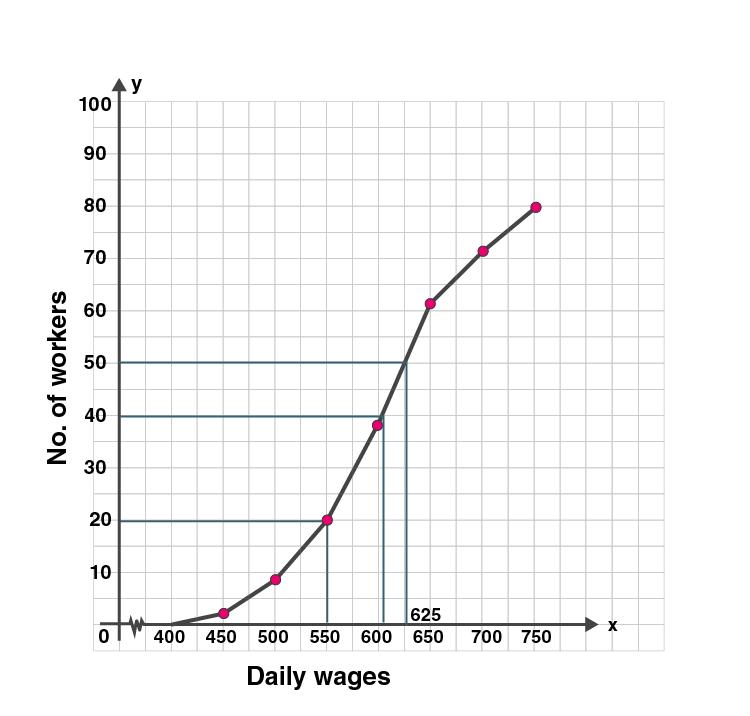 ML Aggarwal Sol Class 10 Maths chapter 21-21