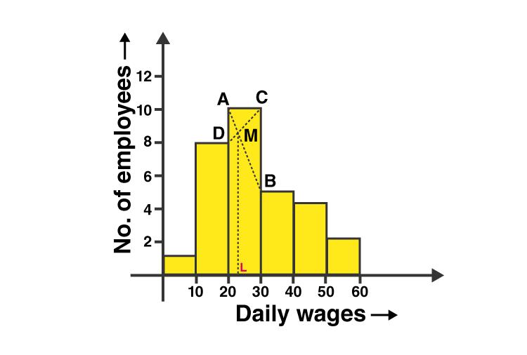 ML Aggarwal Sol Class 10 Maths chapter 21-29