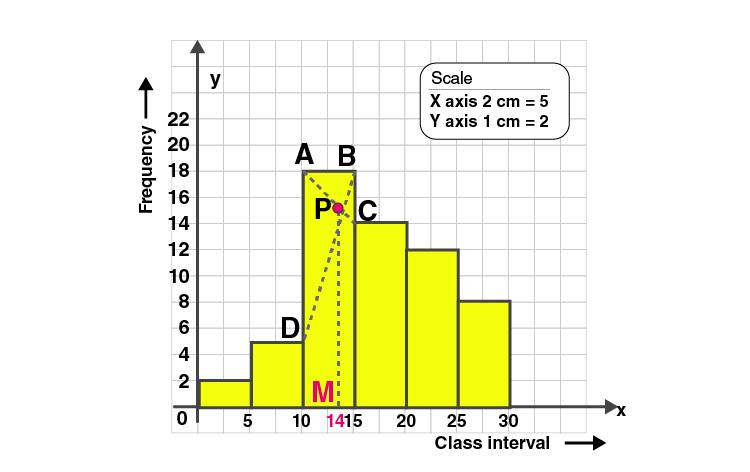 ML Aggarwal Sol Class 10 Maths chapter 21-4