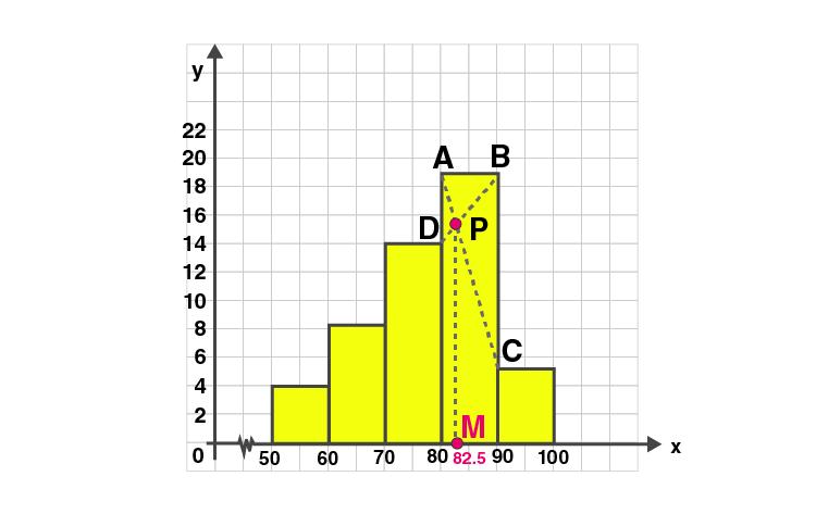 ML Aggarwal Sol Class 10 Maths chapter 21-6