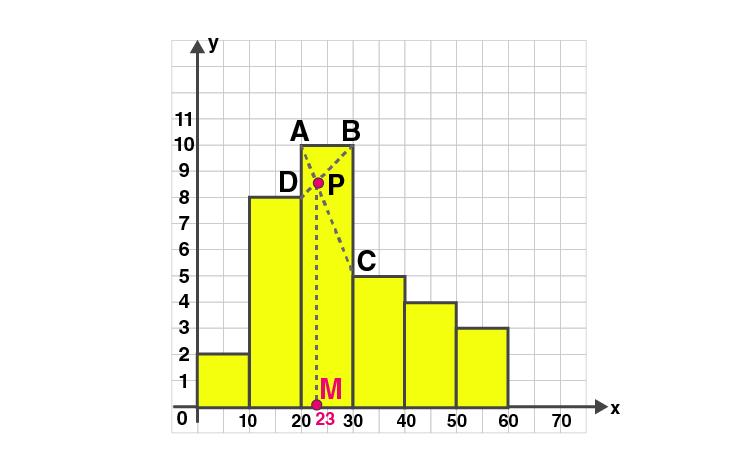 ML Aggarwal Sol Class 10 Maths chapter 21-7