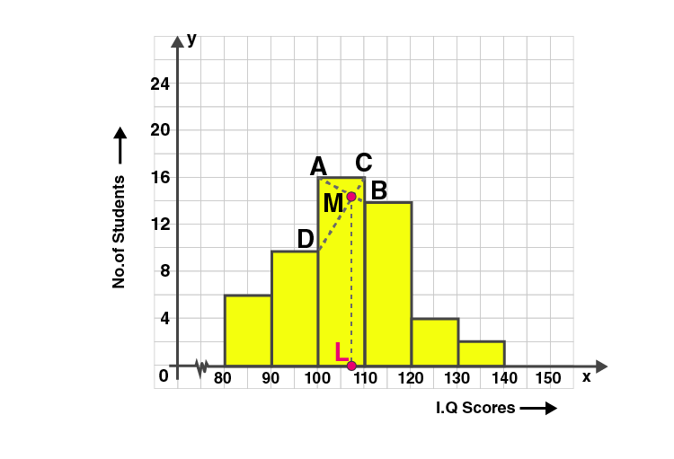 ML Aggarwal Sol Class 10 Maths chapter 21-8