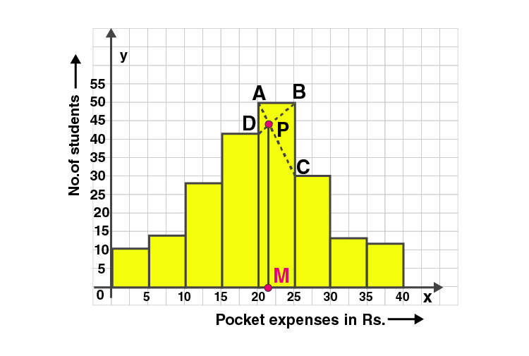 ML Aggarwal Sol Class 10 Maths chapter 21-9