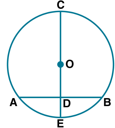 ML Aggarwal Solutions for Class 10 Chapter 14 Image 9