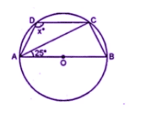 ML Aggarwal Solutions for Class 10 Chapter 15 - Image 18
