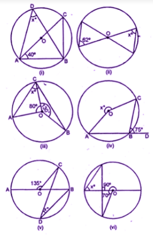 ML Aggarwal Solutions for Class 10 Chapter 15 - Image 3
