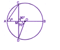 ML Aggarwal Solutions for Class 10 Chapter 15 - Image 5