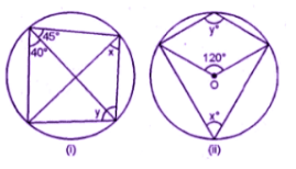 ML Aggarwal Solutions for Class 10 Chapter 15 - Image 7