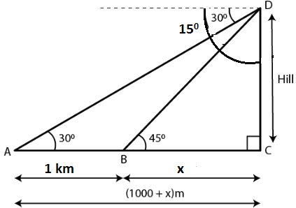 ML Aggarwal Solutions for Class 10 Chapter 20 Image 19