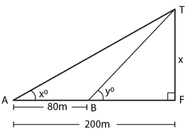 ML Aggarwal Solutions for Class 10 Chapter 20 Image 22