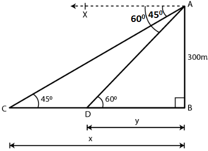 ML Aggarwal Solutions for Class 10 Chapter 20 Image 24