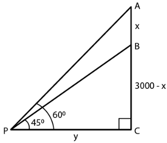 ML Aggarwal Solutions for Class 10 Chapter 20 Image 43