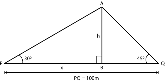 ML Aggarwal Solutions for Class 10 Chapter 20 Image 51