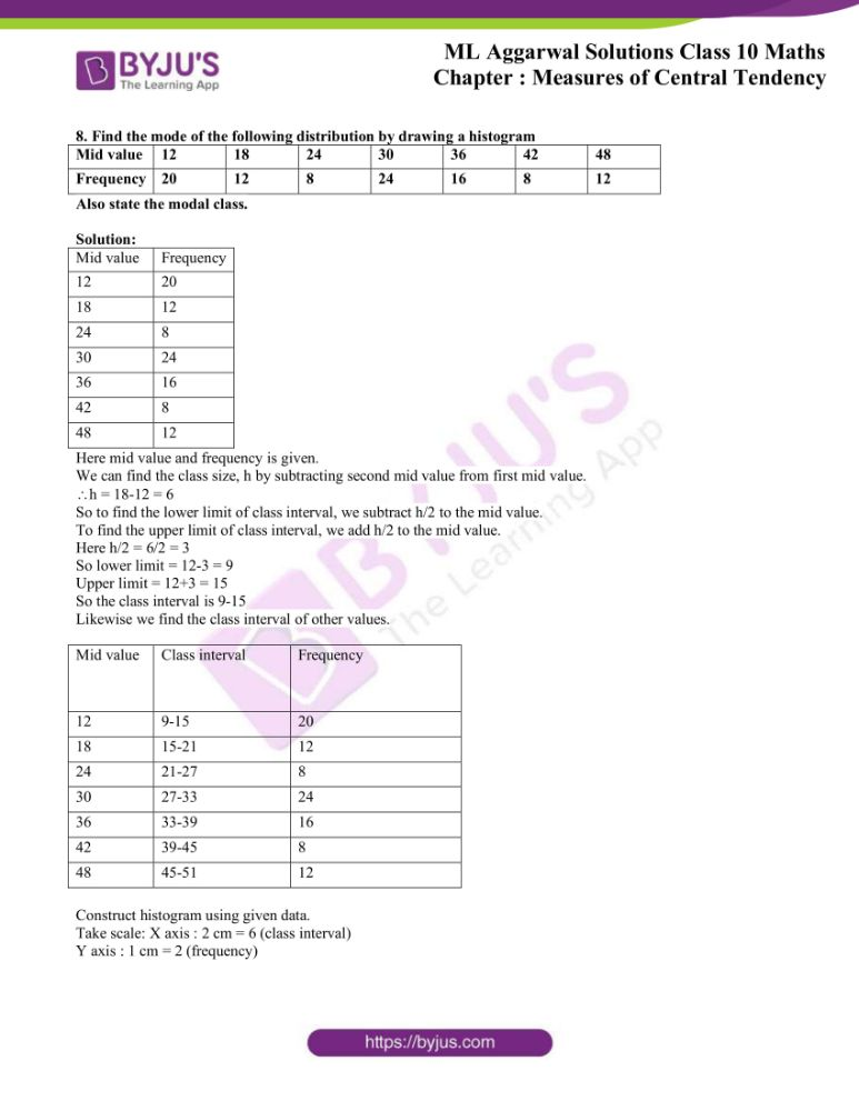 ml aggarwal solutions for class 10 maths chapter 21 measures 43