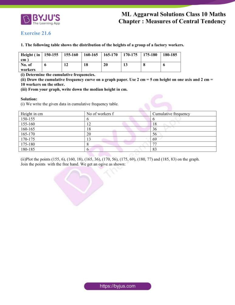ml aggarwal solutions for class 10 maths chapter 21 measures 49