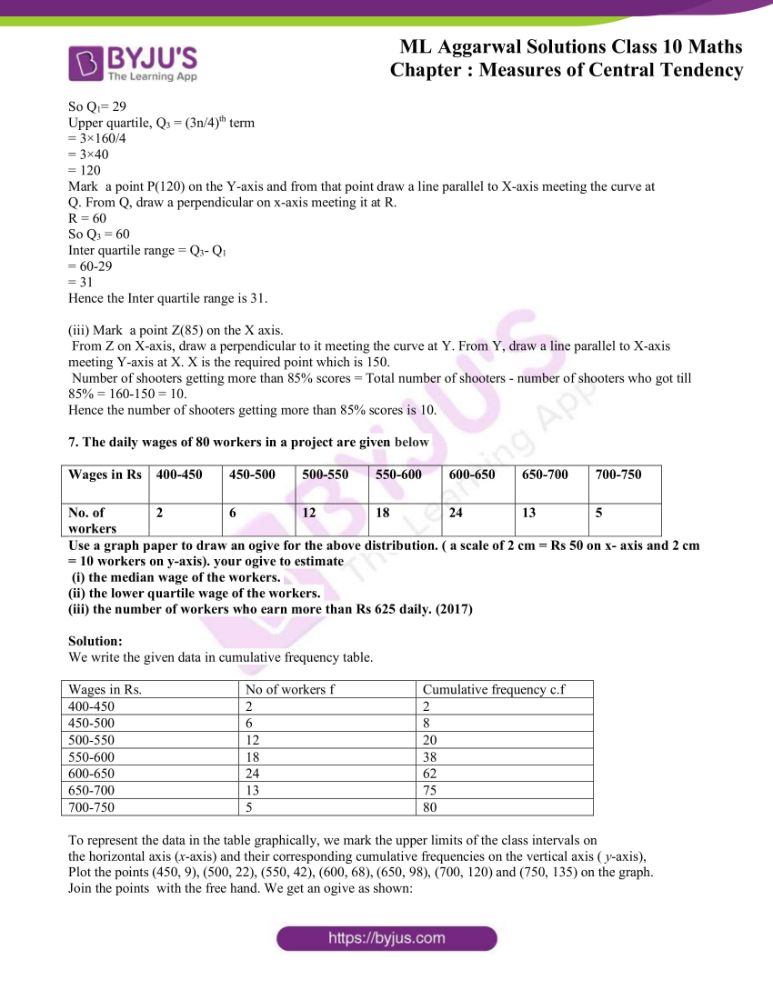 ml aggarwal solutions for class 10 maths chapter 21 measures 61