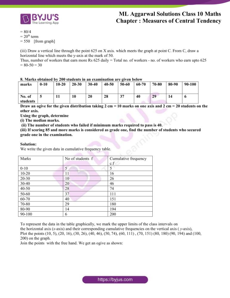 ml aggarwal solutions for class 10 maths chapter 21 measures 63