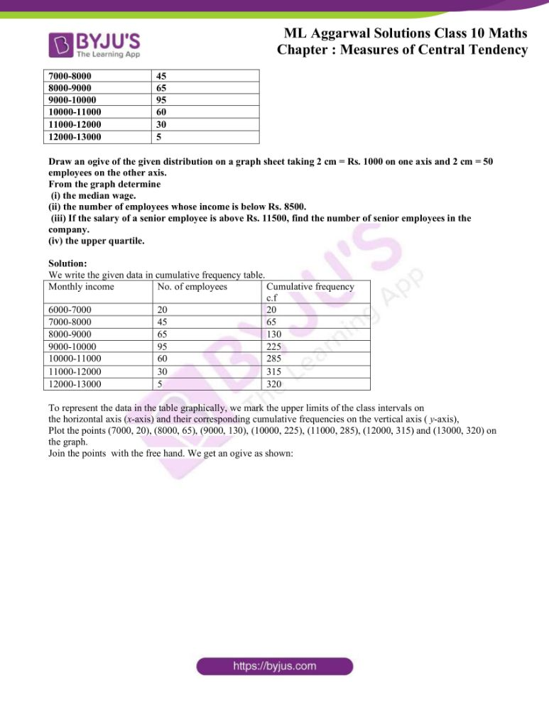 ml aggarwal solutions for class 10 maths chapter 21 measures 65