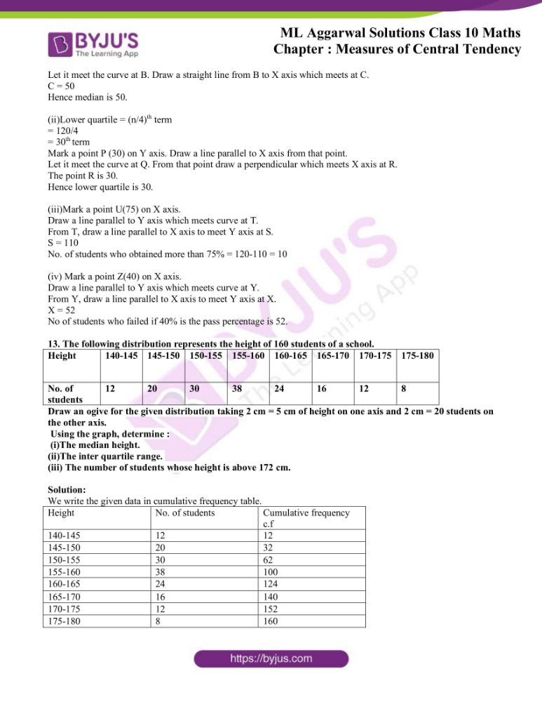 ml aggarwal solutions for class 10 maths chapter 21 measures 73