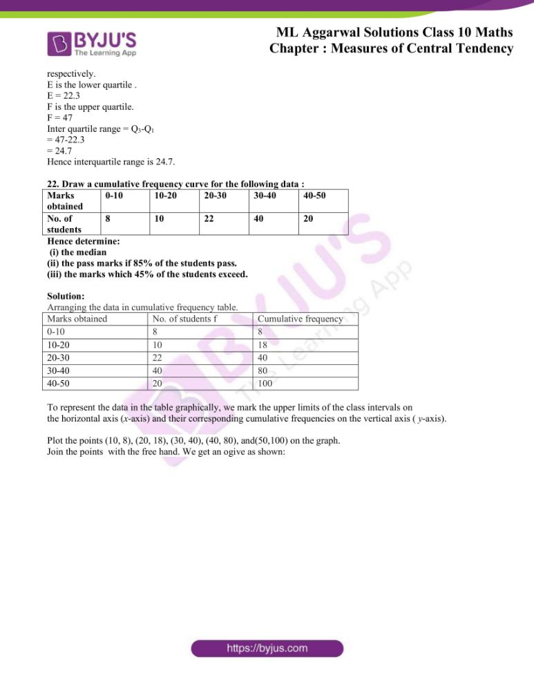 ml aggarwal solutions for class 10 maths chapter 21 measures 89