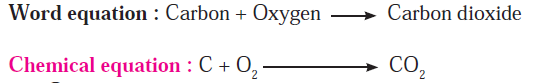 MSBSHSE Class 8 Science Chapter 13 - 8