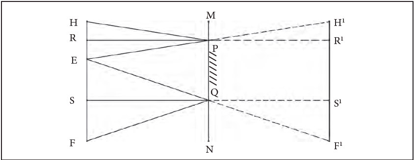 MSBSHSE Class 9 Science Chapter 11 Question 17