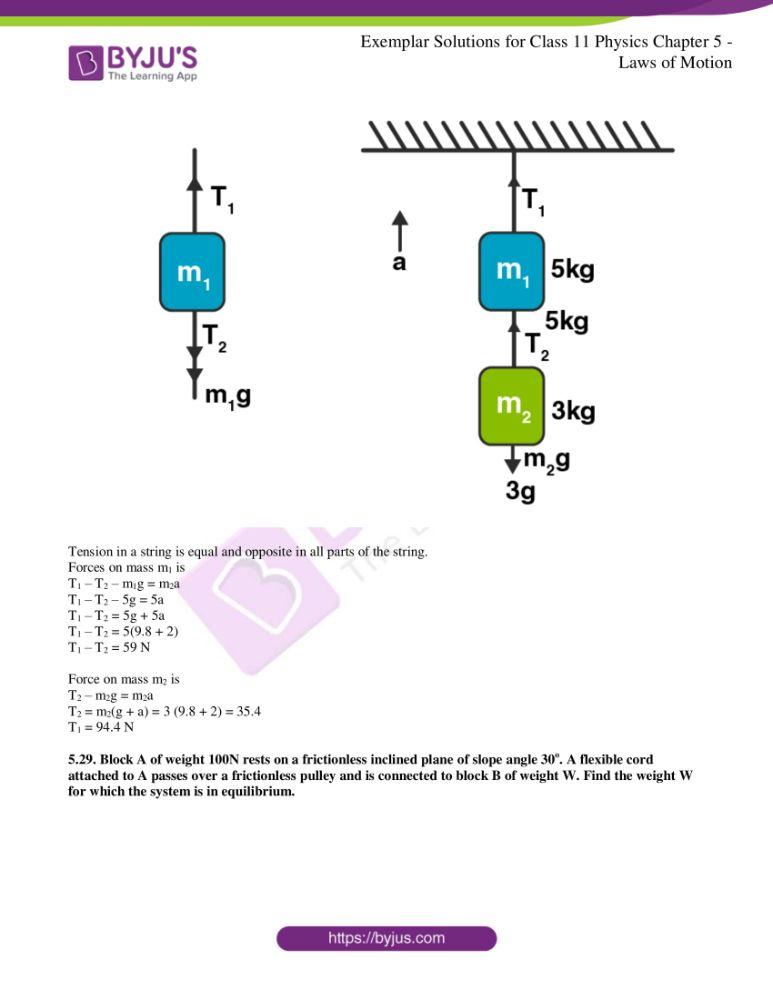 ncert exemplar class 11 phy chapter 5 12