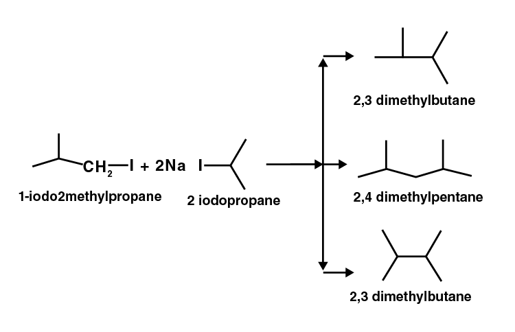 NCERT Exemplar Solutions of Class 11 Chemistry Chapter 13 Hydrocarbons-20