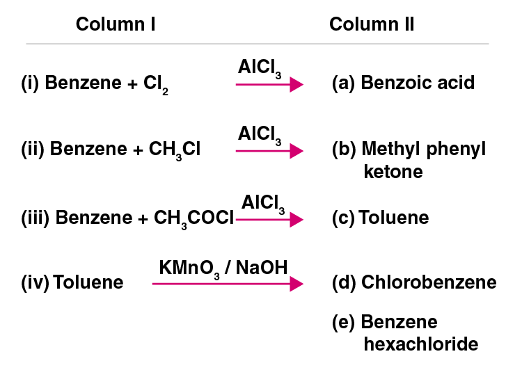 NCERT Exemplar Solutions of Class 11 Chemistry Chapter 13 Hydrocarbons-26