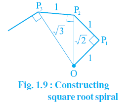 Ncert solution class 9 chapter 1-2