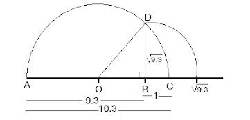 Ncert solutions class 9 chapter 1-21