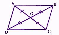 RBSE Class 10 maths chapter 10 imp que 2 sol
