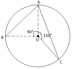 RBSE class 10 maths chapter 12 imp que 16 sol