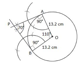 RBSE class 10 maths chapter 14 imp que 8 sol
