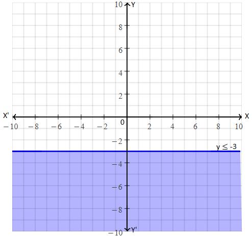 RBSE class 10 maths chapter 4 imp que 8 sol