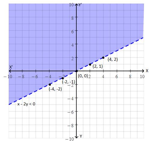 RBSE class 10 maths chapter 4 imp que 9 sol