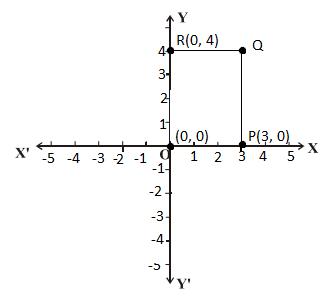 RBSE class 10 maths chapter 9 imp que 3 sol