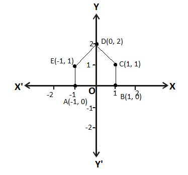 RBSE class 10 maths chapter 9 imp que 4 sol