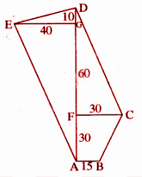 RBSE Class 8 Maths Solutions Chapter 14 Additional Question Number 15