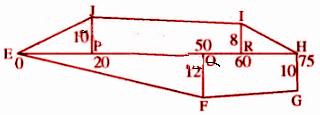 RBSE Class 8 Maths Solutions Chapter 14 Additional Question Number 18