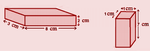 RBSE Class 8 Maths Solutions Chapter 15 Additional Question Number 7