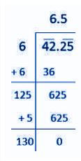 Square root of decimal number