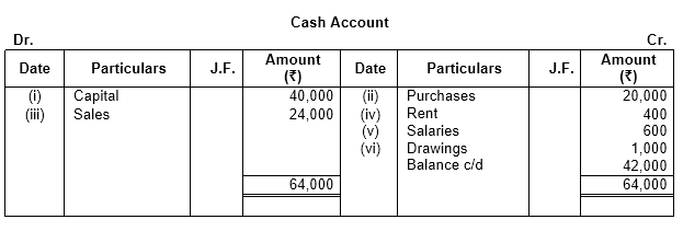 TS Grewal Accountancy 2019 Class 11 Solutions Chapter 3 Accounting Procedures Rules Of Debit And Credit -7