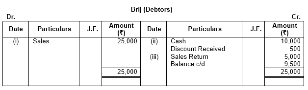TS Grewal Accountancy 2019 Class 11 Solutions Chapter 3 Accounting Procedures Rules Of Debit And Credit -9