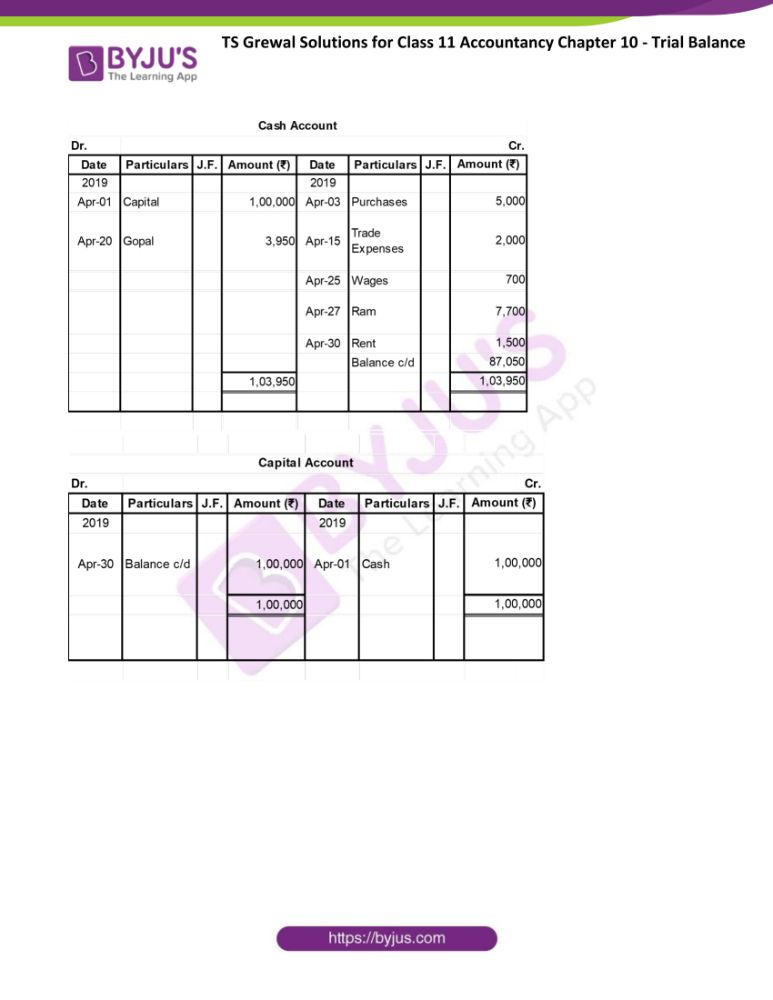 ts grewal solutions for class 11 accountancy chapter 10 trial 04