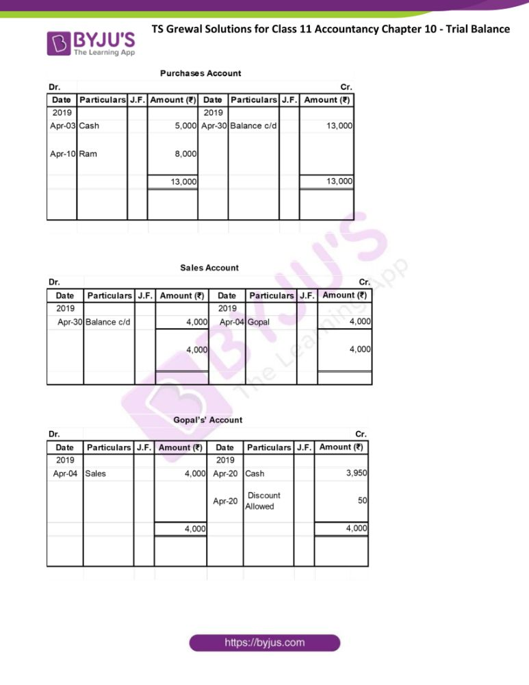 ts grewal solutions for class 11 accountancy chapter 10 trial 05