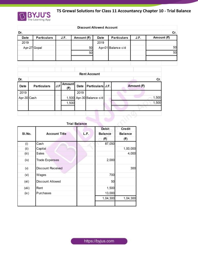 ts grewal solutions for class 11 accountancy chapter 10 trial 07