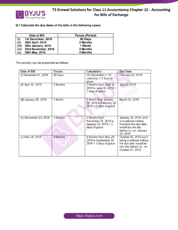ts grewal solutions for class 11 accountancy chapter 12 accounting 01